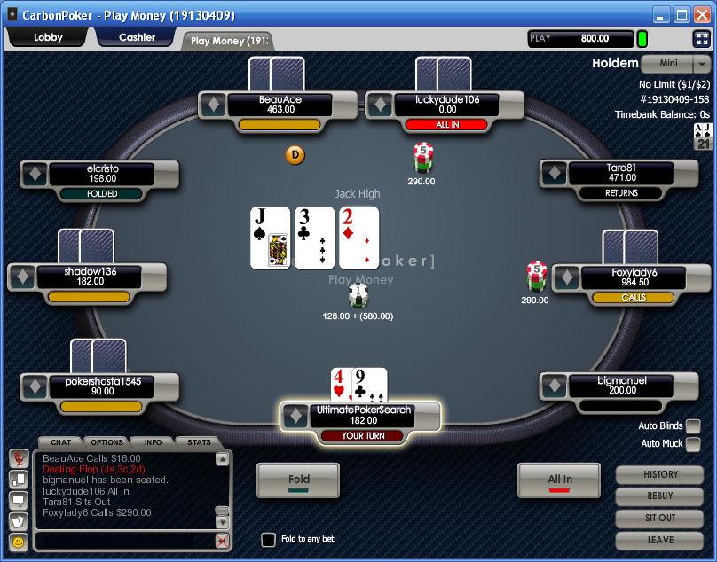 Carbon poker affiliate program